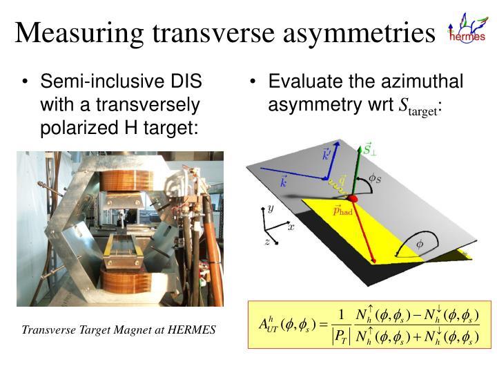 Measuring transverse asymmetries