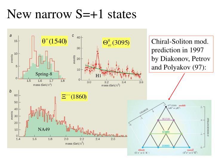 New narrow S=+1 states