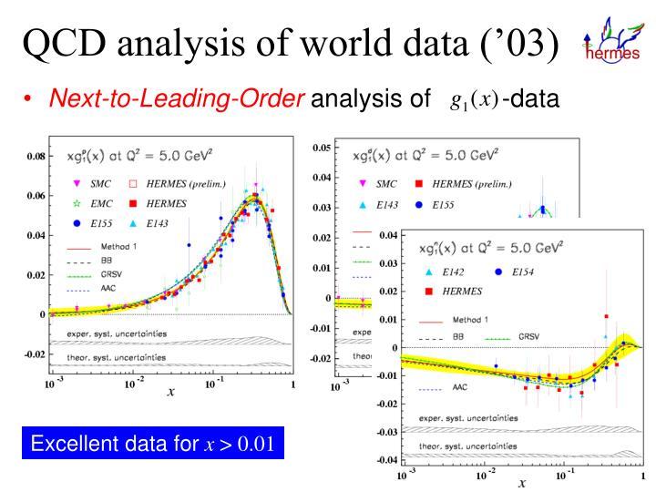 QCD analysis of world data ('03)