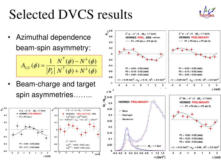 Selected DVCS results
