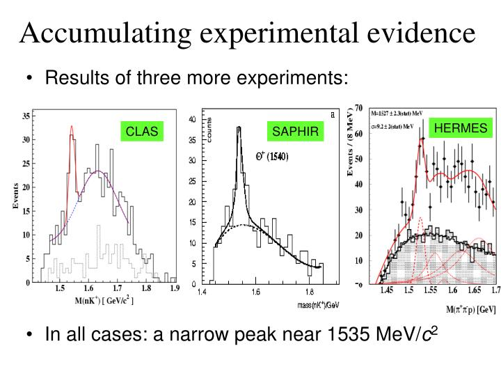 Accumulating experimental evidence