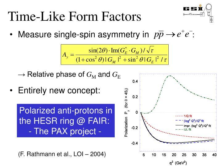 Time-Like Form Factors