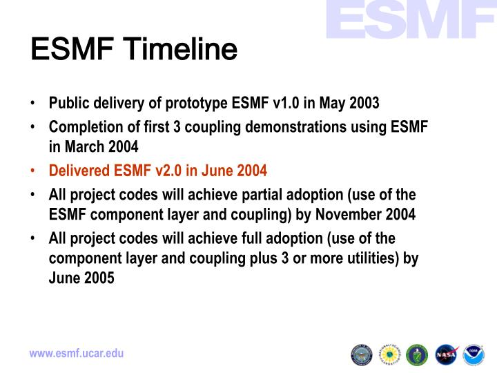 ESMF Timeline