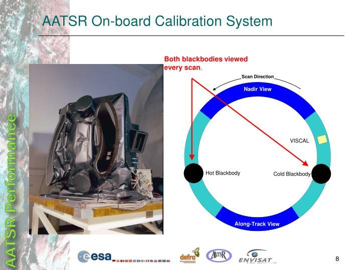 AATSR On-board Calibration System