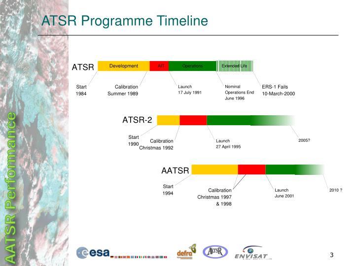 ATSR Programme Timeline