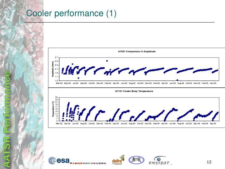 Cooler performance (1)