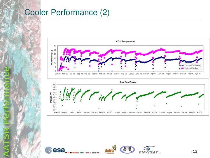 Cooler Performance (2)
