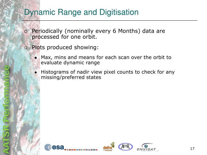Dynamic Range and Digitisation