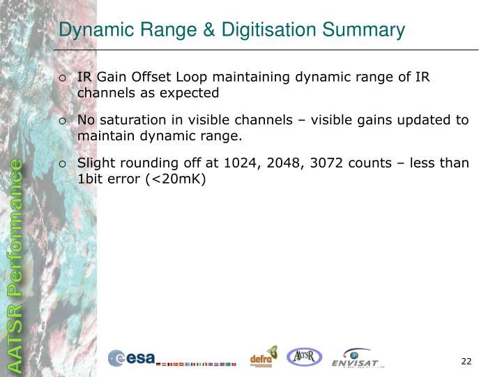 Dynamic Range & Digitisation Summary