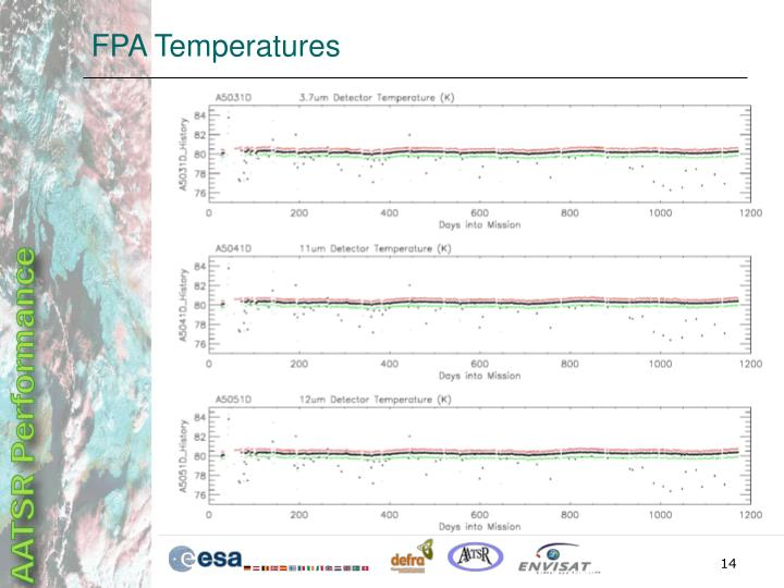 FPA Temperatures