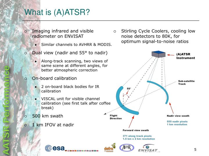 What is (A)ATSR?