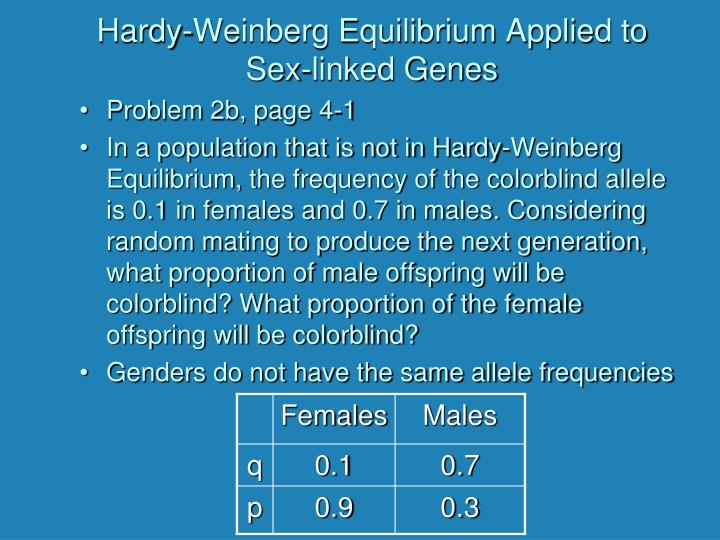Hardy-Weinberg Equilibrium Applied to Sex-linked Genes