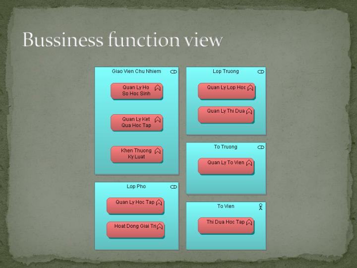 Bussiness function view