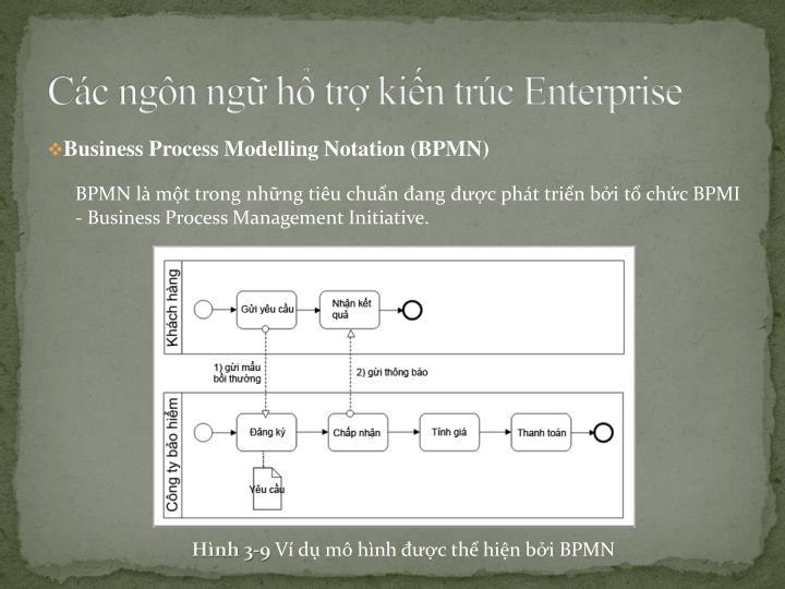 Các ngôn ngữ hổ trợ kiến trúc Enterprise