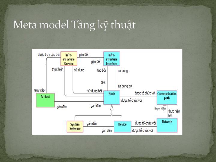 Meta model Tầng kỹ thuật