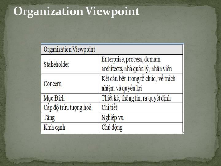 Organization Viewpoint