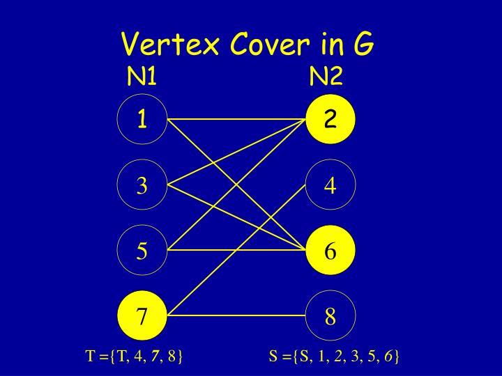 Vertex Cover in G