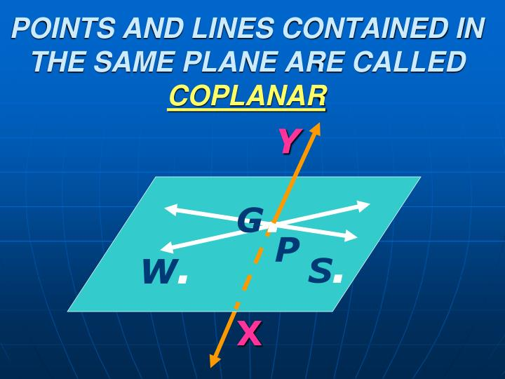POINTS AND LINES CONTAINED IN THE SAME PLANE ARE CALLED