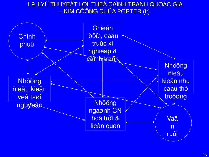 Chieán löôïc, caáu truùc xí nghieäp & caïnh tranh