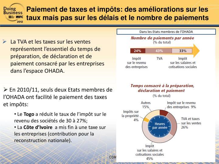 Paiement de taxes et impôts: des améliorations sur les taux mais pas sur les délais et le nombre de paiements