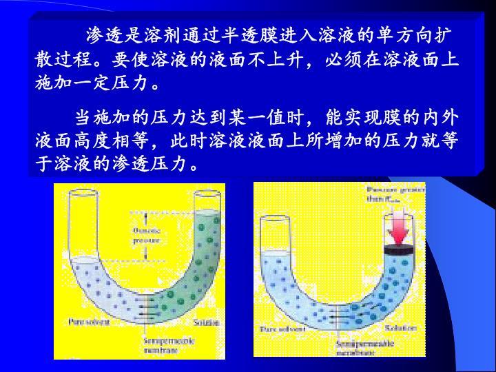 渗透是溶剂通过半透膜进入溶液的单方向扩散过程。要使溶液的液面不上升,必须在溶液面上施加一定压力。