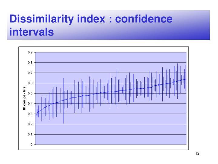 Dissimilarity index : confidence intervals