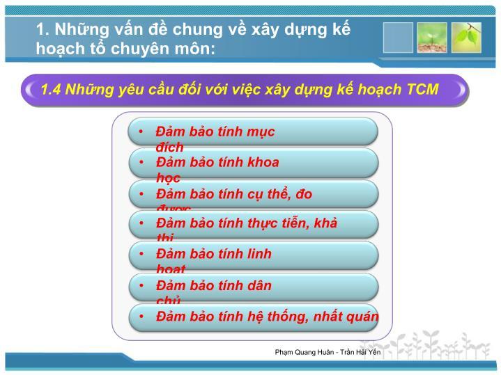 1.4 Những yêu cầu đối với việc xây dựng kế hoạch TCM