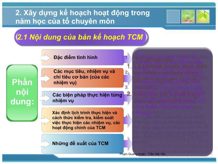 2.1 Nội dung của bản kế hoạch TCM