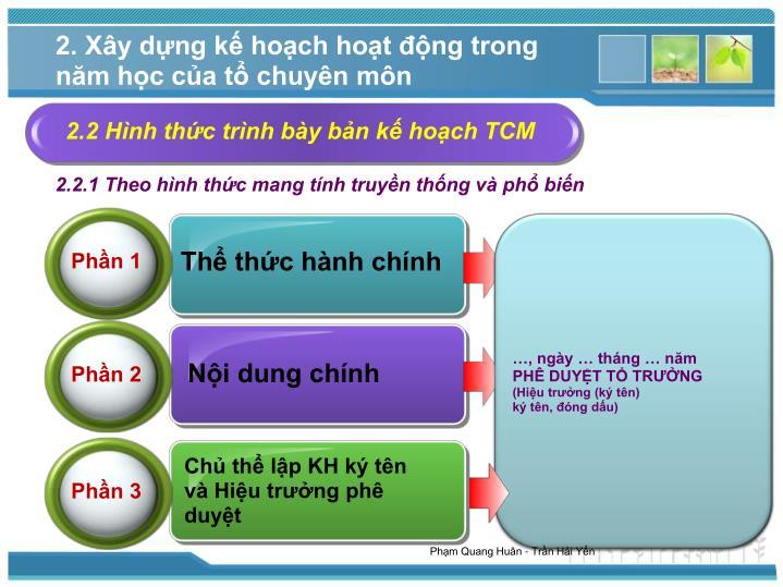 2.2 Hình thức trình bày bản kế hoạch TCM