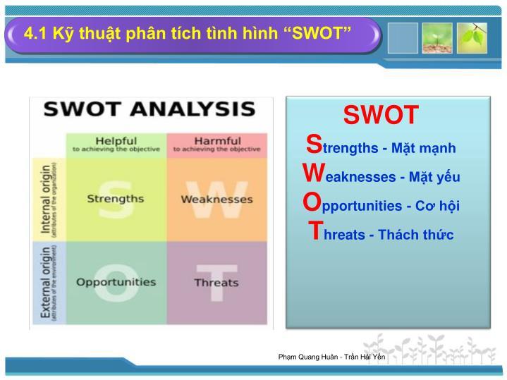 """4.1 Kỹ thuật phân tích tình hình """"SWOT"""""""