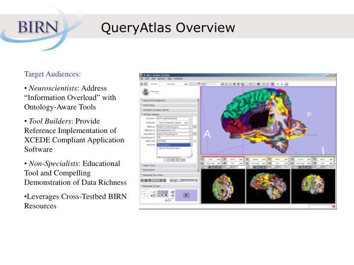 QueryAtlas Overview