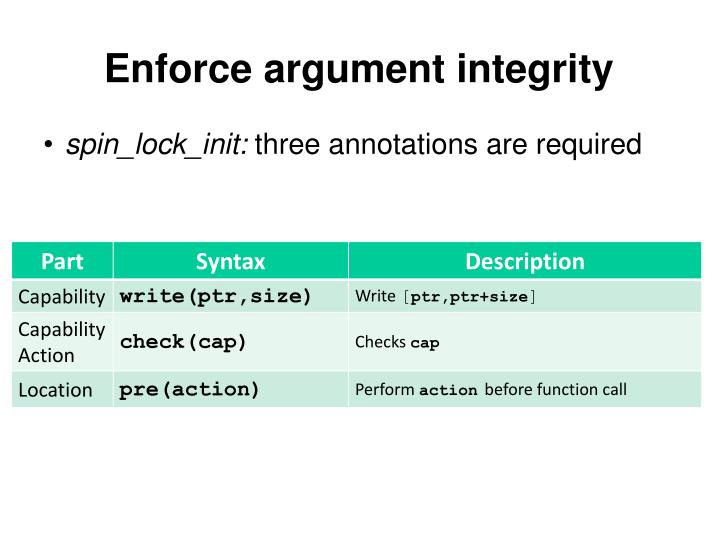 Enforce argument integrity