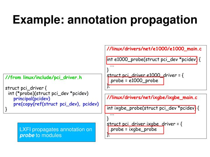 Example: annotation propagation