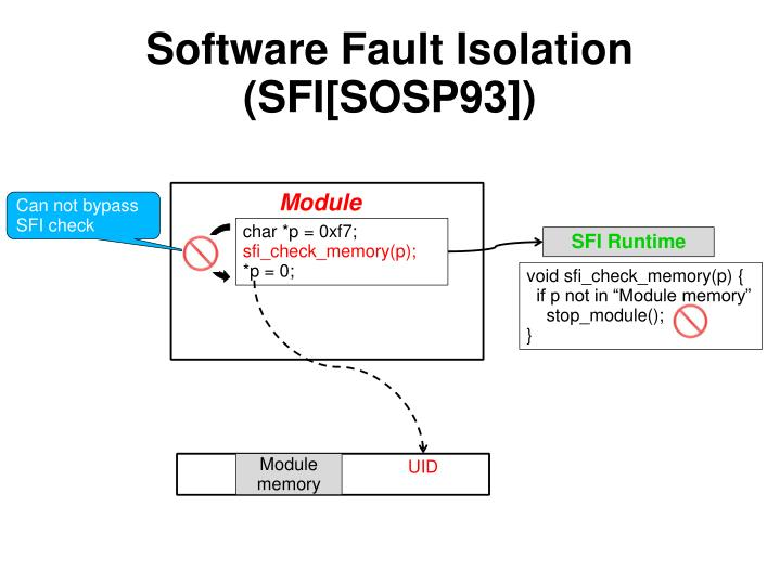 Software Fault Isolation (SFI[SOSP93])