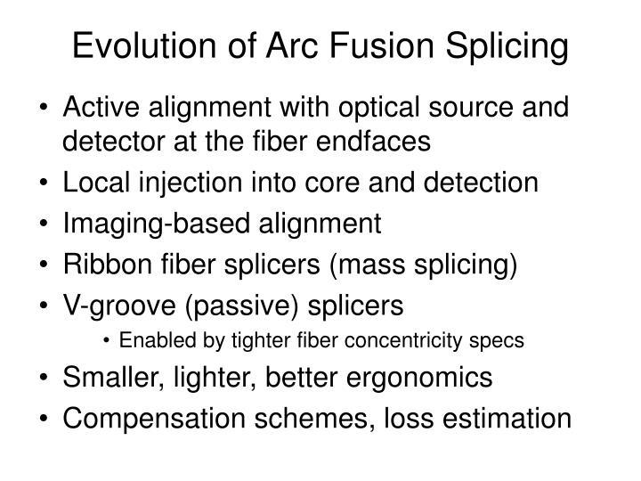 Evolution of Arc Fusion Splicing