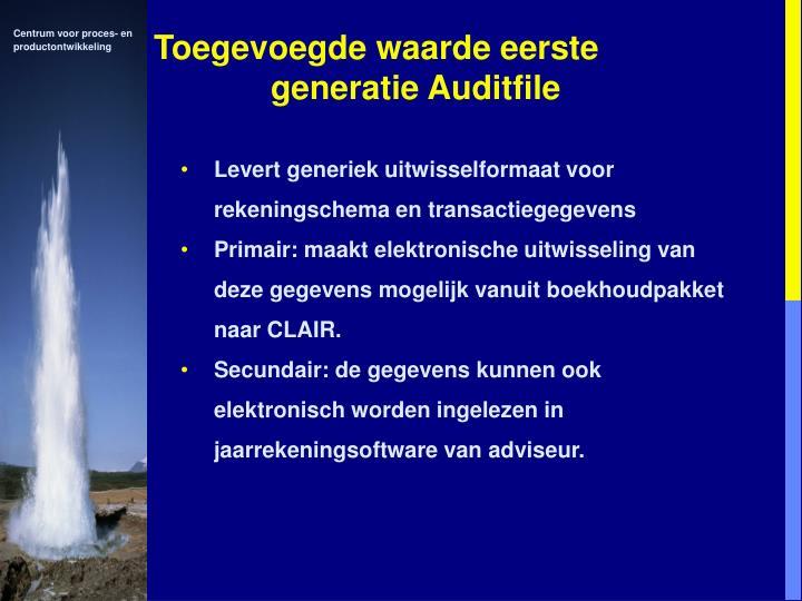 Toegevoegde waarde eerste generatie Auditfile