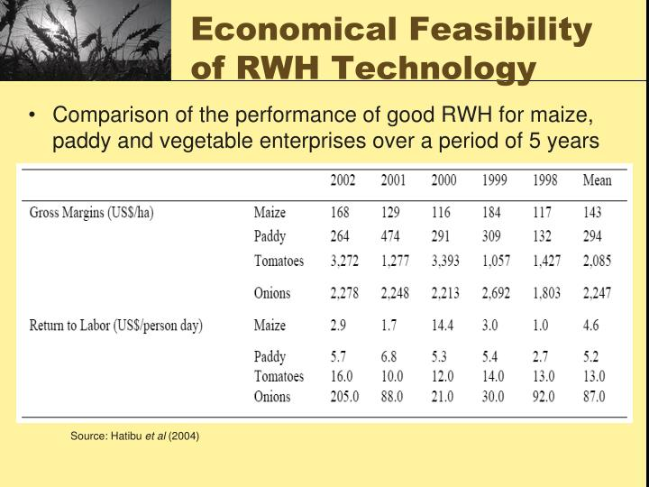 Economical Feasibility of RWH Technology