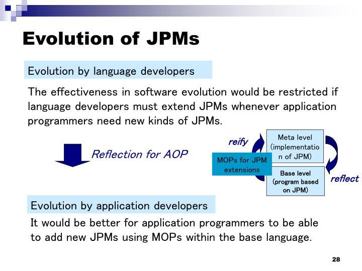 Evolution of JPMs