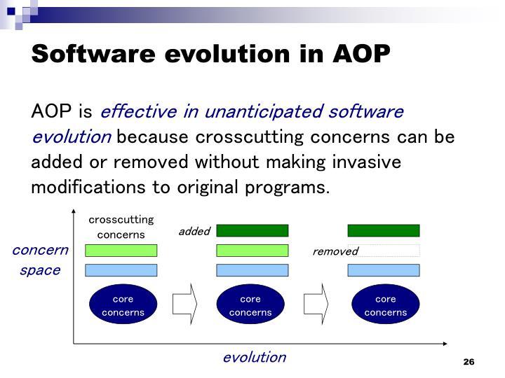 Software evolution in AOP