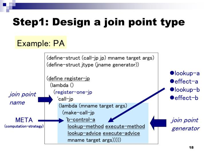 Step1: Design a join point type
