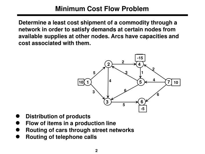 Minimum Cost Flow Problem