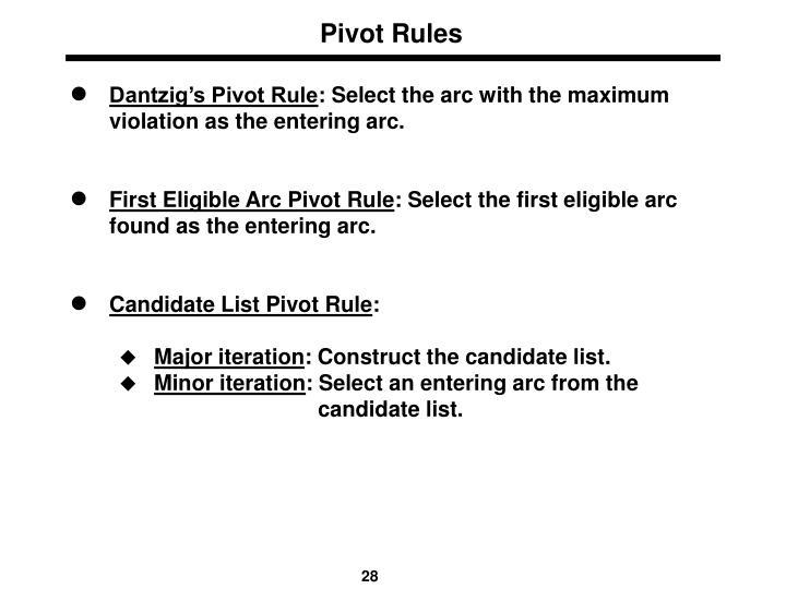 Pivot Rules