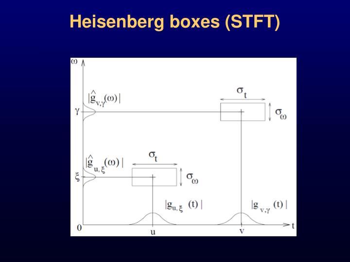 Heisenberg boxes (STFT)
