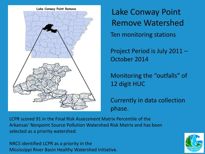 Lake Conway Point Remove Watershed
