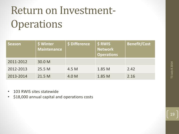 Return on Investment-Operations
