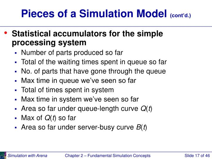 Pieces of a Simulation Model