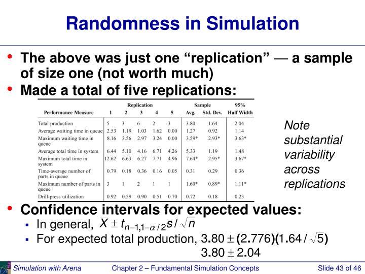 Randomness in Simulation