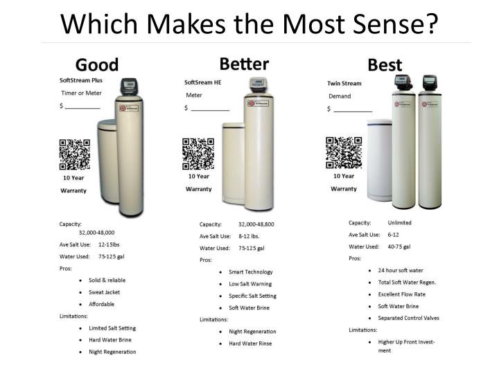 Which Makes the Most Sense?