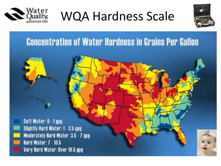 WQA Hardness Scale