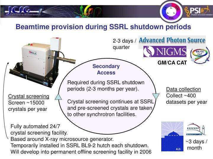 Beamtime provision during SSRL shutdown periods